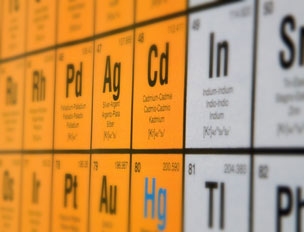 Toxic Heavy Metals And The Health Implications For Your